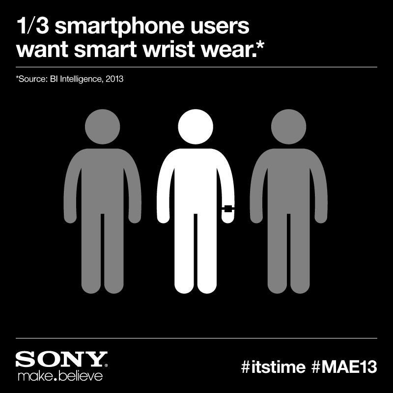 Sony : un utilisateur de téléphone intelligent sur trois aimerait avoir un accessoire intelligent au poignet.