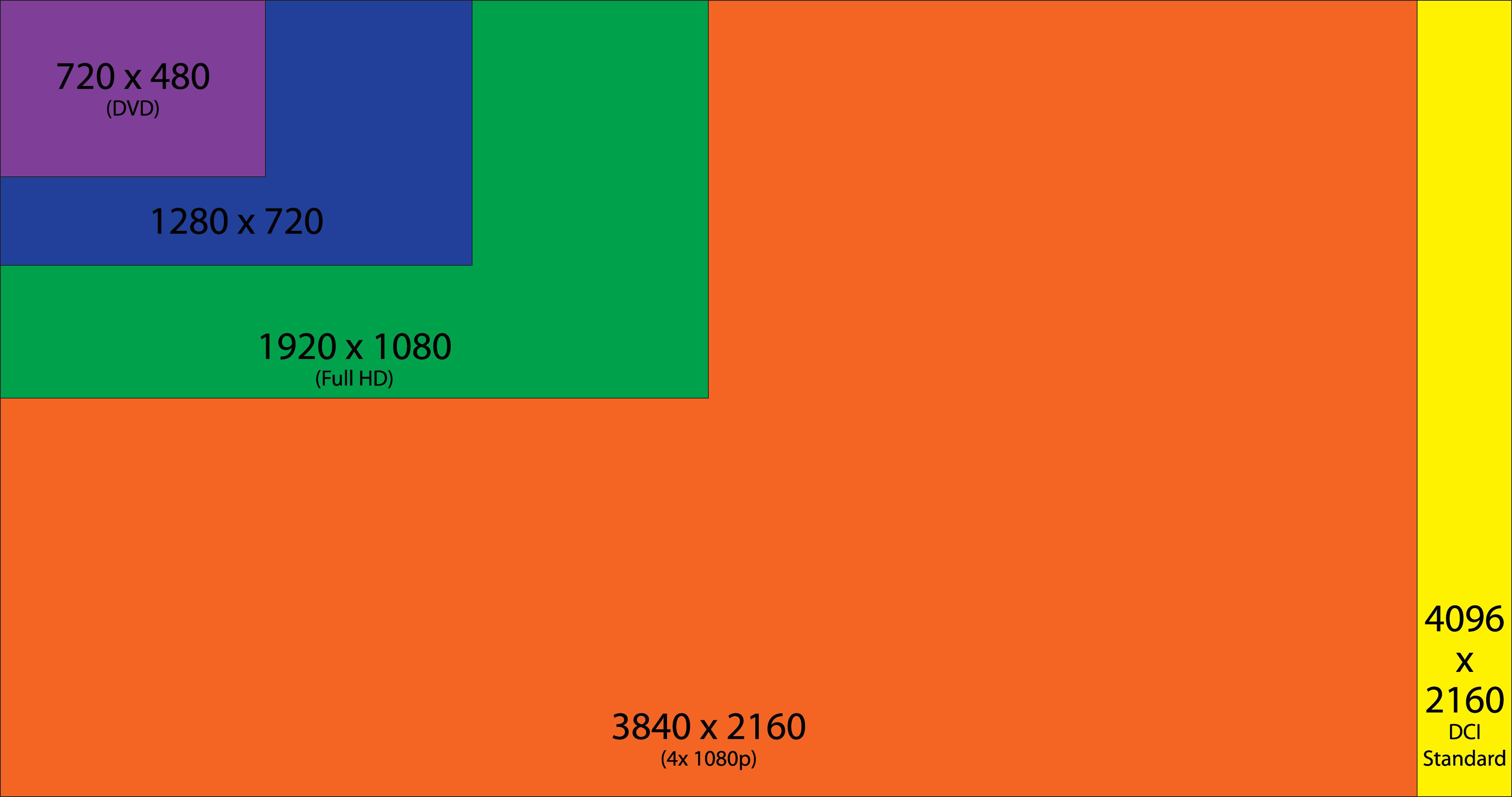 4k_comparison