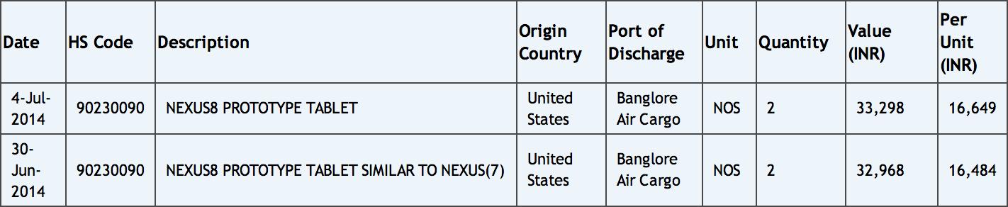 Capture d'écran du registre des importations/ exportations indiennes