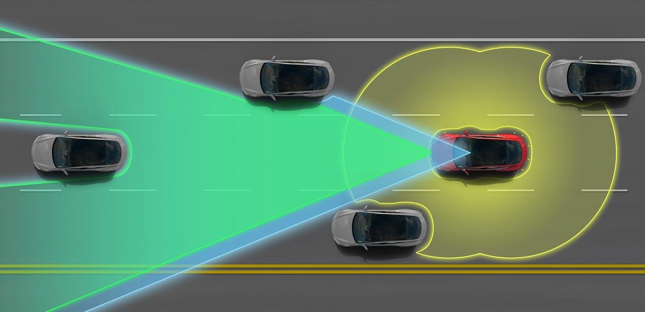 Schéma de la fonction de repérage d'une voiture pourvue d'un pilote automatique (Image: Tesla).
