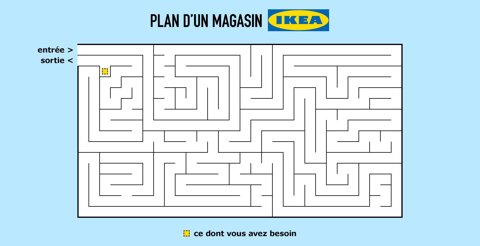 Le plan d'un magasin IKEA selon Kind of Normal.