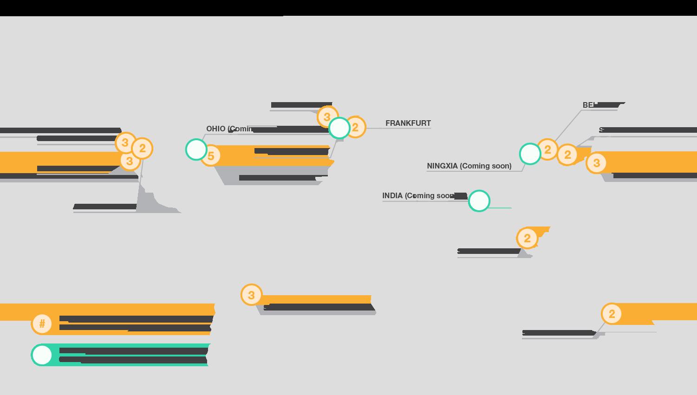 L'infrastructure mondial d'Amazon Web Services.