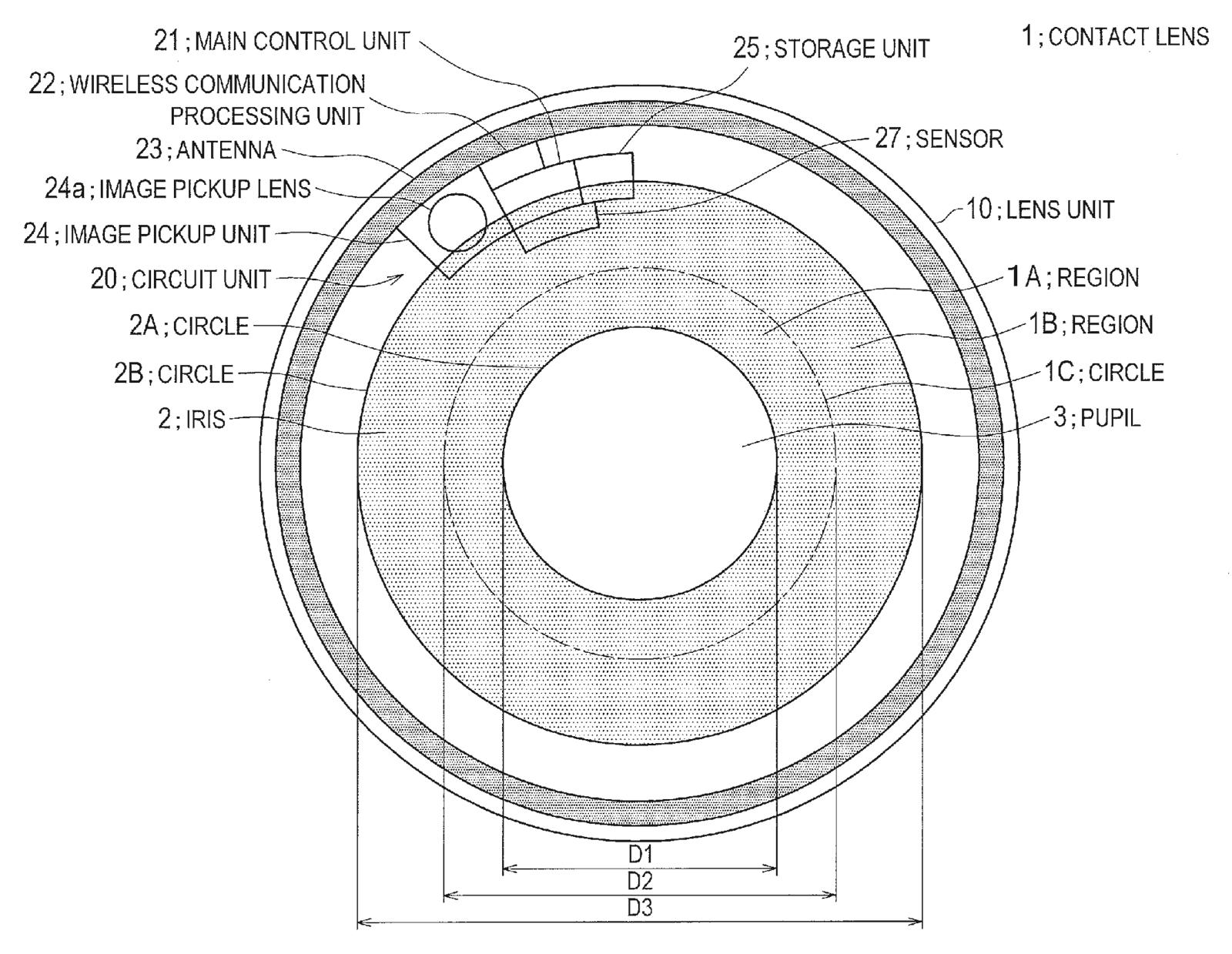 L'une des images fournies par Sony dans sa demande de brevet.