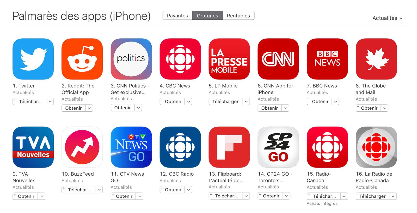 Twitter figure en première position du palmarès des applications d'actualités gratuites au Canada.
