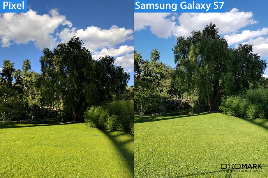 Test comparatif d'exposition et de contraste (Image: DxOMark).