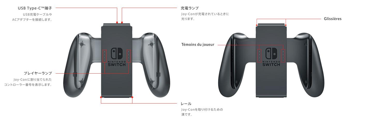Schéma du support de recharge Joy-Con et du support Joy-Con inclus avec la Nintendo Switch.