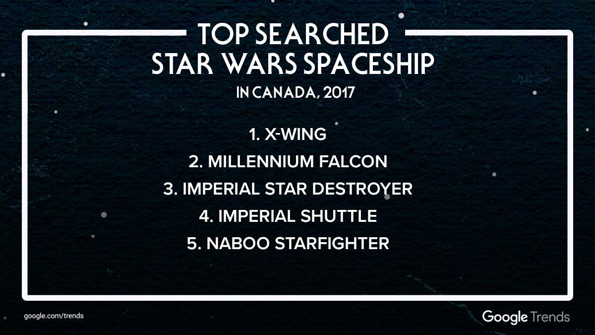 may4-topspaceshipscanada